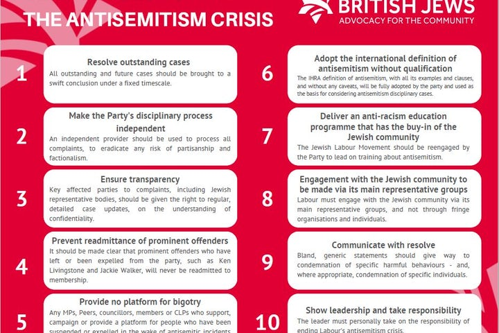 Board of Deputies of British Jews launches its Ten Pledges for Labour leadership and deputy leadership candidates