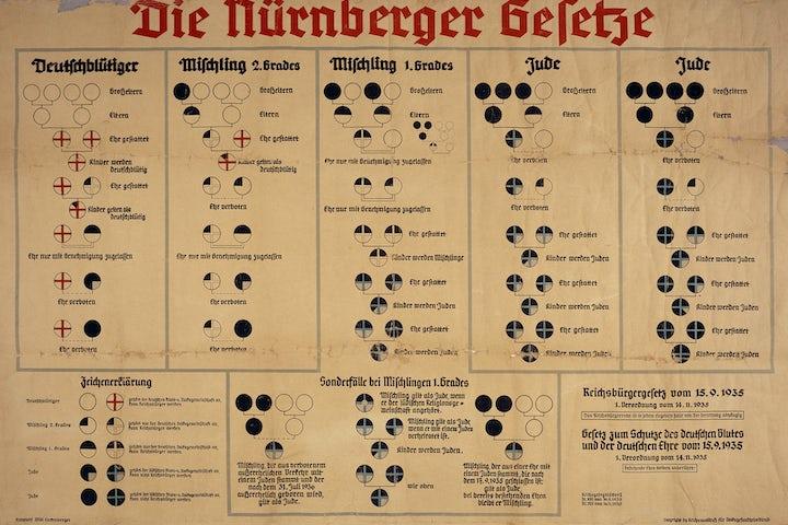 This week in Jewish history: German Parliament passes Nuremberg Race Laws